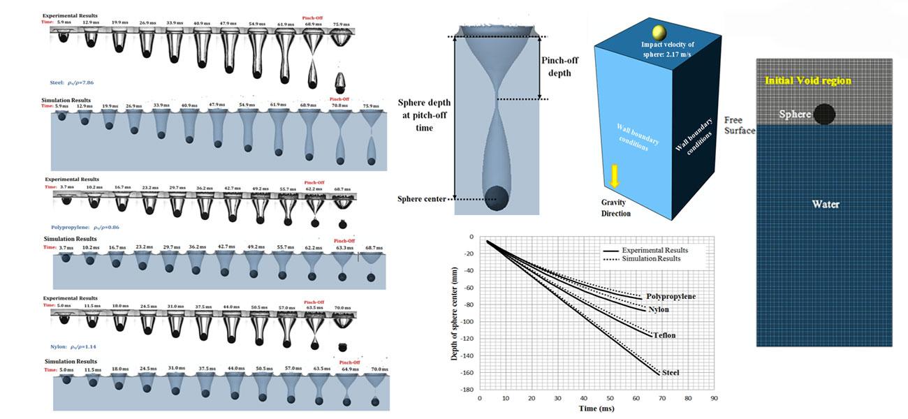 پروژه برخورد چند کره با چگالی مختلف به سطح آزاد آب به روش اویلرین-لاگرانژین abaqus آباکوس sphere Eulerian Lagrangian impact pinch off
