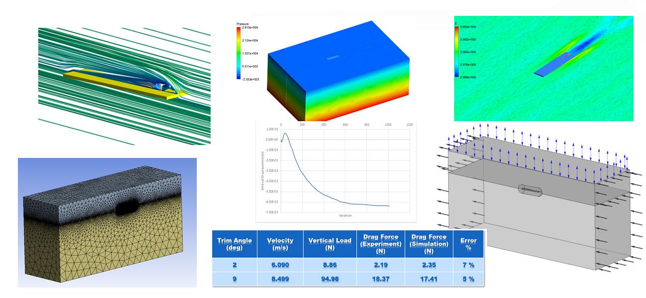 پروژه حل کوپل دینامیکی و سیالاتی حرکت صفحه بر روی سطح آزاد آب به روش دینامیک سیالات محاسباتی CFD و نرم افزار ANSYS CFX و VOF Free Surface Remesh شبکه بندی مجدد
