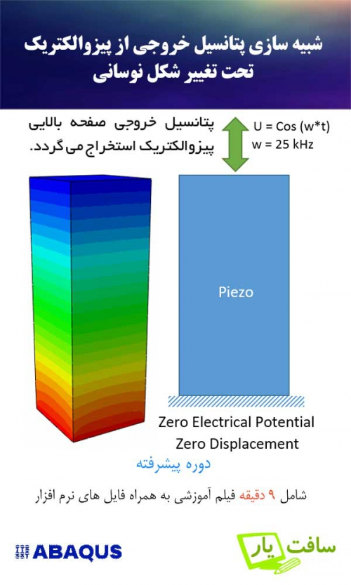 پیزوالکتریک-piezoelectric-آباکوس-abaqus
